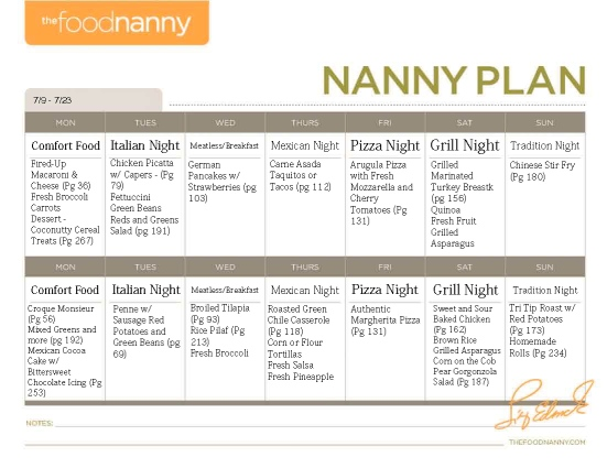 Food Nanny Meal Plan Shopping List The Food Nanny Liz | Party ...